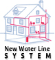 water-line-system